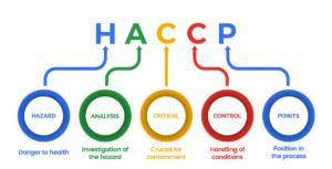 HACCP - systém kritických bodů